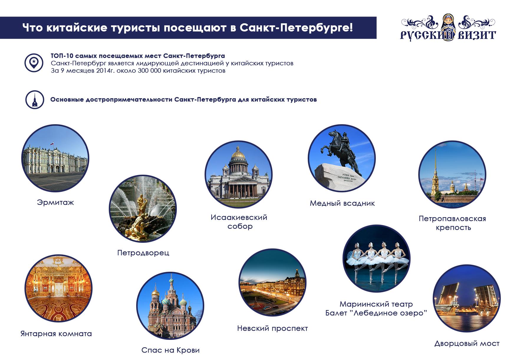 Любимые места китайских туристов в Санкт-Петербурге